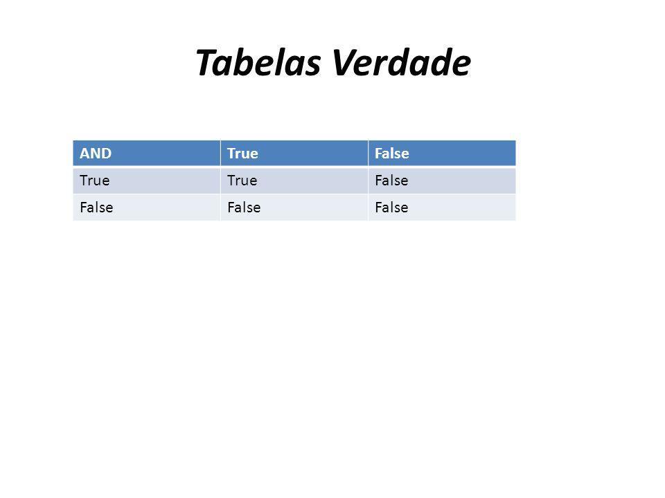 Tabelas Verdade ANDTrueFalse True False
