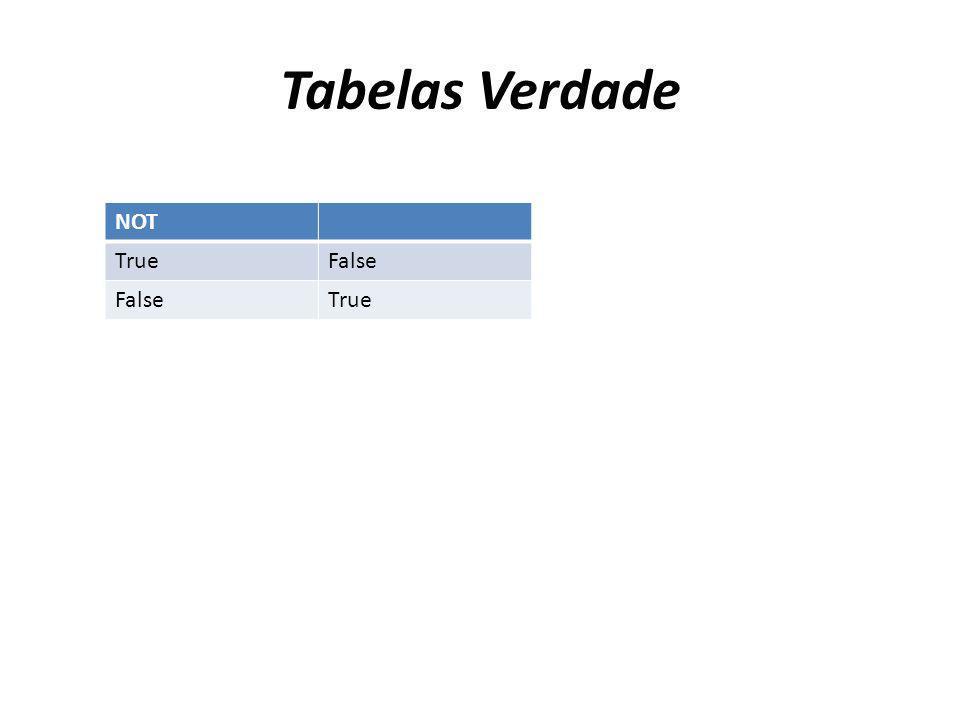Tabelas Verdade NOT TrueFalse True