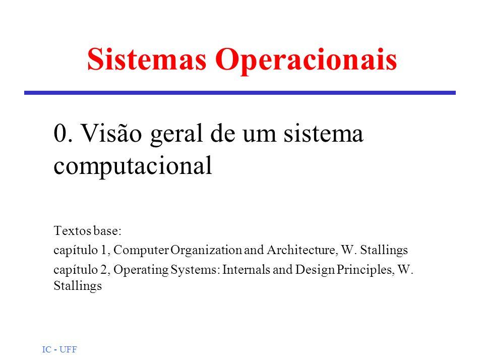 IC - UFF Sistemas Operacionais 0.