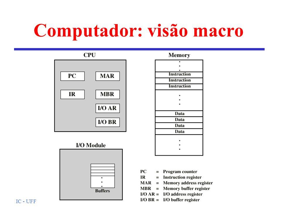 IC - UFF Computador: visão macro