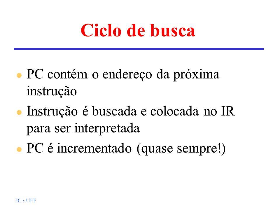 IC - UFF Ciclo de busca l PC contém o endereço da próxima instrução l Instrução é buscada e colocada no IR para ser interpretada l PC é incrementado (quase sempre!)