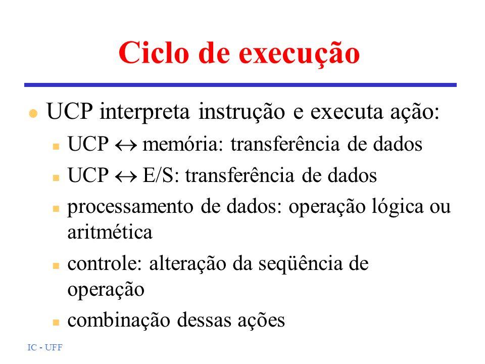 IC - UFF Ciclo de execução l UCP interpreta instrução e executa ação: n UCP memória: transferência de dados n UCP E/S: transferência de dados n processamento de dados: operação lógica ou aritmética n controle: alteração da seqüência de operação n combinação dessas ações