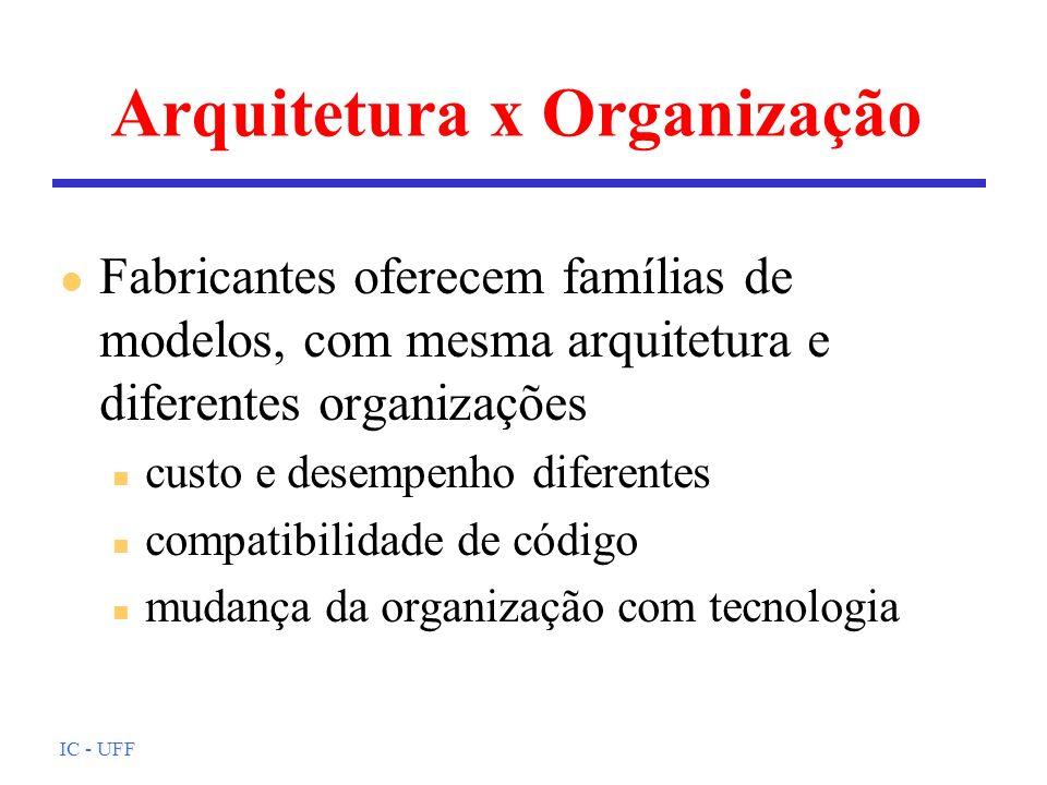 IC - UFF Arquitetura x Organização l Fabricantes oferecem famílias de modelos, com mesma arquitetura e diferentes organizações n custo e desempenho diferentes n compatibilidade de código n mudança da organização com tecnologia