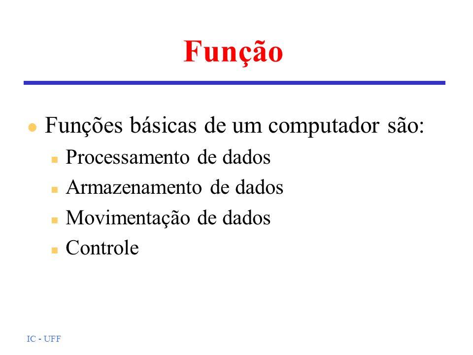 IC - UFF Função l Funções básicas de um computador são: n Processamento de dados n Armazenamento de dados n Movimentação de dados n Controle