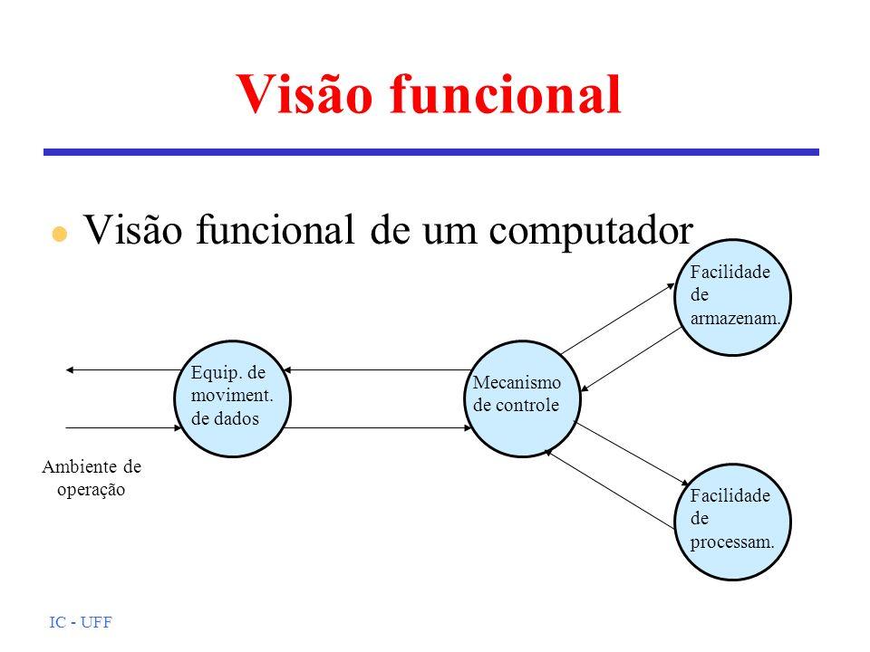 IC - UFF Visão funcional l Visão funcional de um computador Equip.