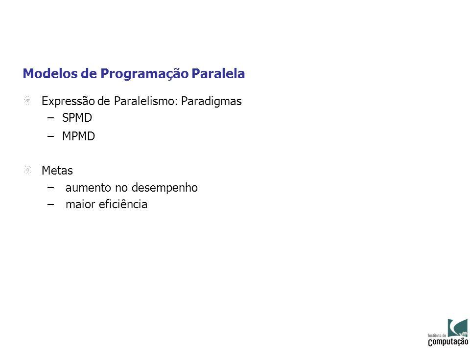 Modelos de Programação Paralela Expressão de Paralelismo: Paradigmas –SPMD –MPMD Metas – aumento no desempenho – maior eficiência