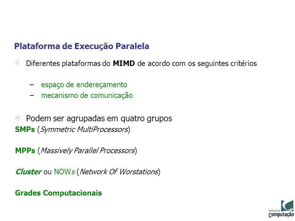 Plataforma de Execução Paralela Diferentes plataformas do MIMD de acordo com os seguintes critérios – espaço de endereçamento – mecanismo de comunicaç