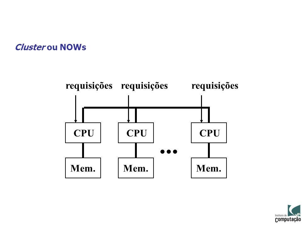 Cluster ou NOWs... CPU Mem. requisições