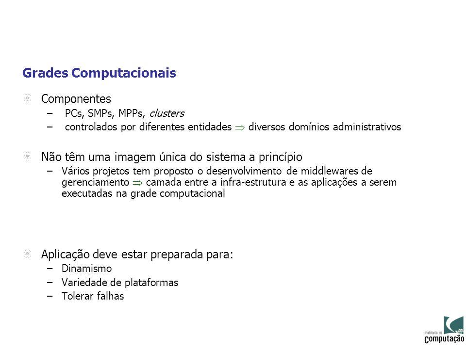 Grades Computacionais Componentes – PCs, SMPs, MPPs, clusters – controlados por diferentes entidades diversos domínios administrativos Não têm uma ima