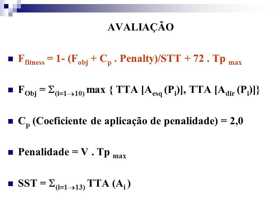 AVALIAÇÃO F fitness = 1- (F obj + C p. Penalty)/STT + 72. Tp max F Obj = (i=1 10) max { TTA [A esq (P i )], TTA [A dir (P i )]} C p (Coeficiente de ap