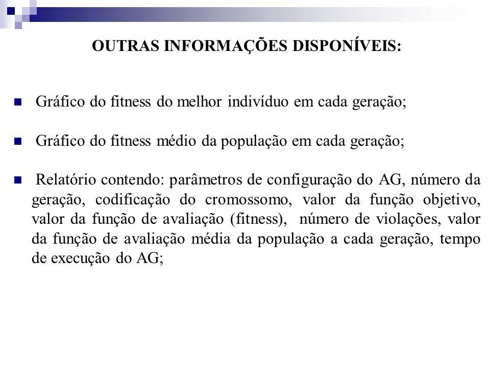 OUTRAS INFORMAÇÕES DISPONÍVEIS: Gráfico do fitness do melhor indivíduo em cada geração; Gráfico do fitness médio da população em cada geração; Relatór
