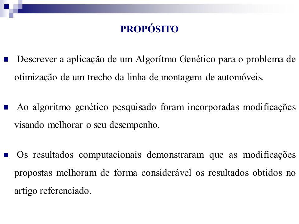 PROPÓSITO Descrever a aplicação de um Algorítmo Genético para o problema de otimização de um trecho da linha de montagem de automóveis. Ao algoritmo g