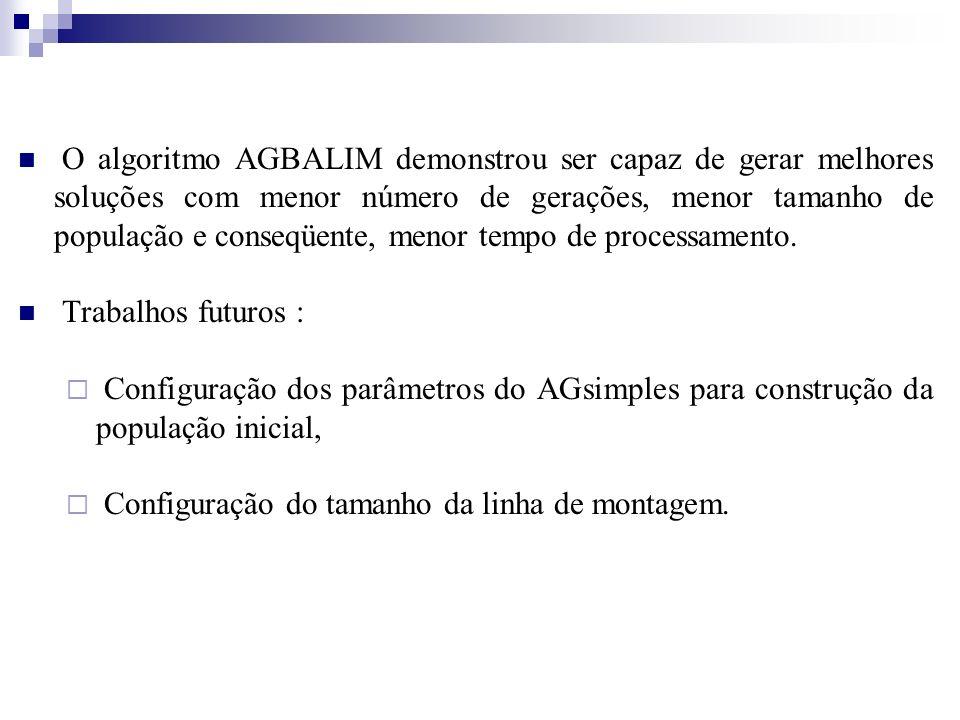 O algoritmo AGBALIM demonstrou ser capaz de gerar melhores soluções com menor número de gerações, menor tamanho de população e conseqüente, menor temp