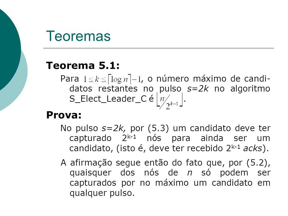 Teoremas Teorema 5.1: Para, o número máximo de candi- datos restantes no pulso s=2k no algoritmo S_Elect_Leader_C é. Prova: No pulso s=2k, por (5.3) u