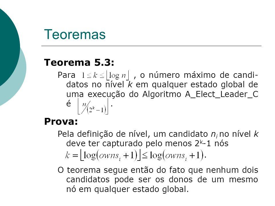 Teoremas Teorema 5.3: Para, o número máximo de candi- datos no nível k em qualquer estado global de uma execução do Algoritmo A_Elect_Leader_C é.