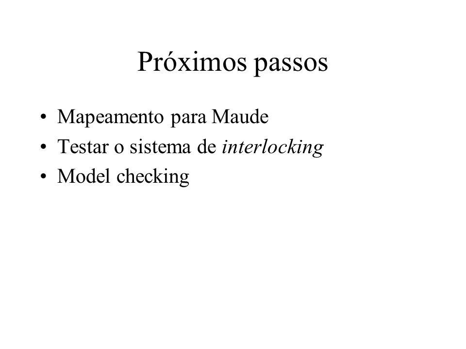 Próximos passos Mapeamento para Maude Testar o sistema de interlocking Model checking