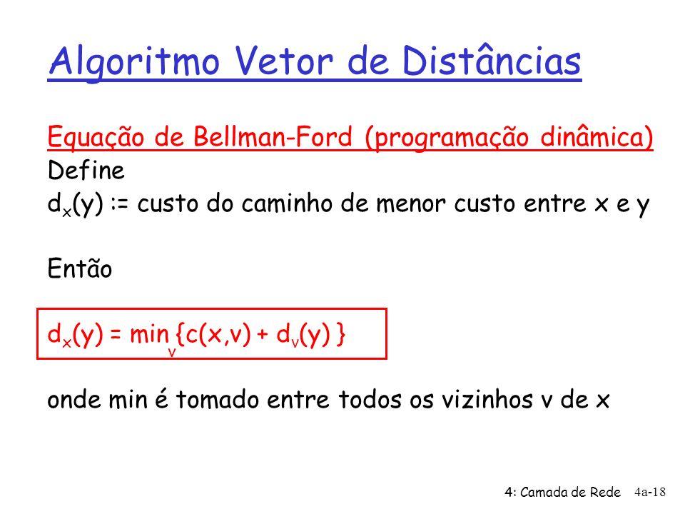 4: Camada de Rede 4a-18 Algoritmo Vetor de Distâncias Equação de Bellman-Ford (programação dinâmica) Define d x (y) := custo do caminho de menor custo