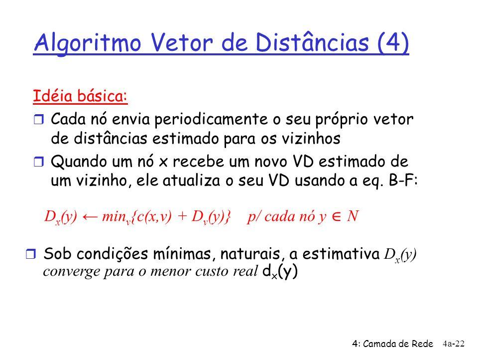 4: Camada de Rede 4a-22 Algoritmo Vetor de Distâncias (4) Idéia básica: r Cada nó envia periodicamente o seu próprio vetor de distâncias estimado para