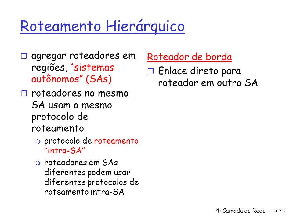 4: Camada de Rede 4a-32 Roteamento Hierárquico r agregar roteadores em regiões, sistemas autônomos (SAs) r roteadores no mesmo SA usam o mesmo protoco