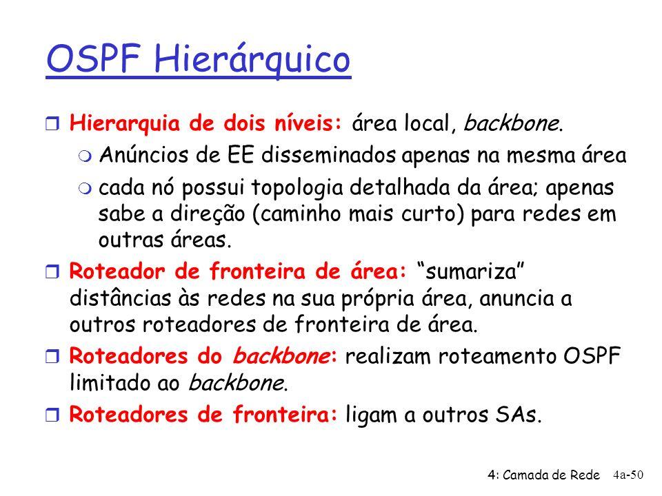 4: Camada de Rede 4a-50 OSPF Hierárquico r Hierarquia de dois níveis: área local, backbone. m Anúncios de EE disseminados apenas na mesma área m cada