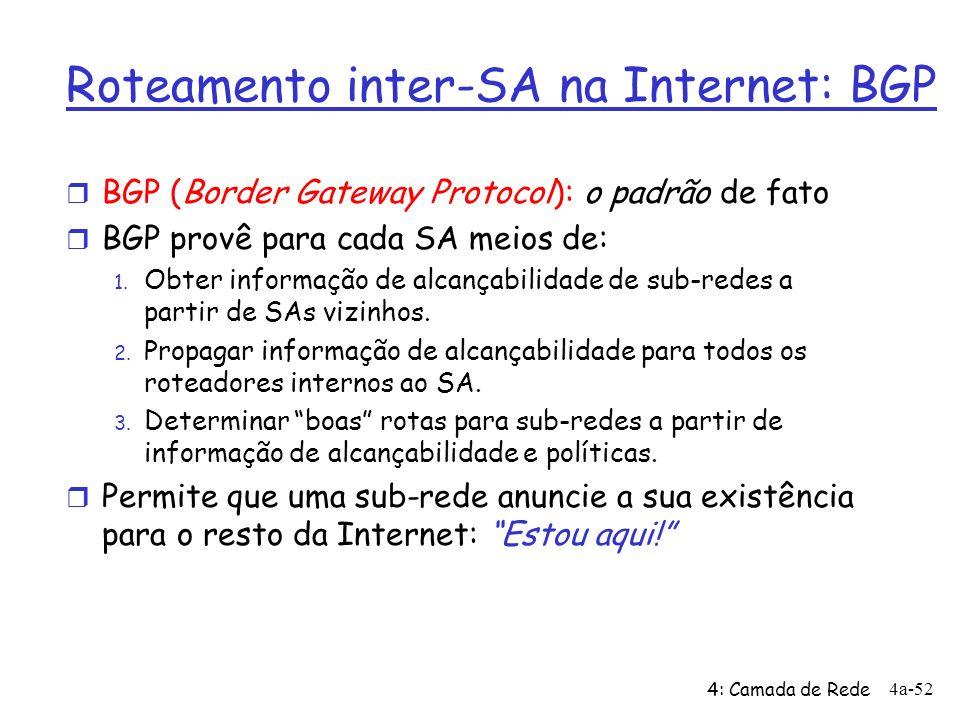 4: Camada de Rede 4a-52 Roteamento inter-SA na Internet: BGP r BGP (Border Gateway Protocol): o padrão de fato r BGP provê para cada SA meios de: 1. O