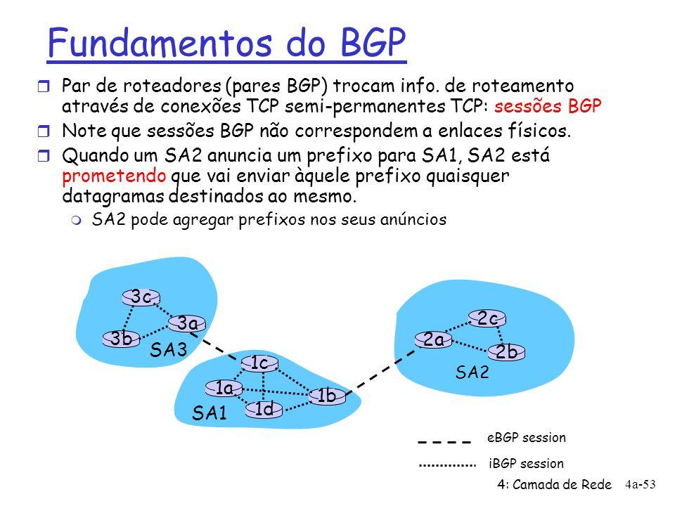 4: Camada de Rede 4a-53 Fundamentos do BGP r Par de roteadores (pares BGP) trocam info. de roteamento através de conexões TCP semi-permanentes TCP: se