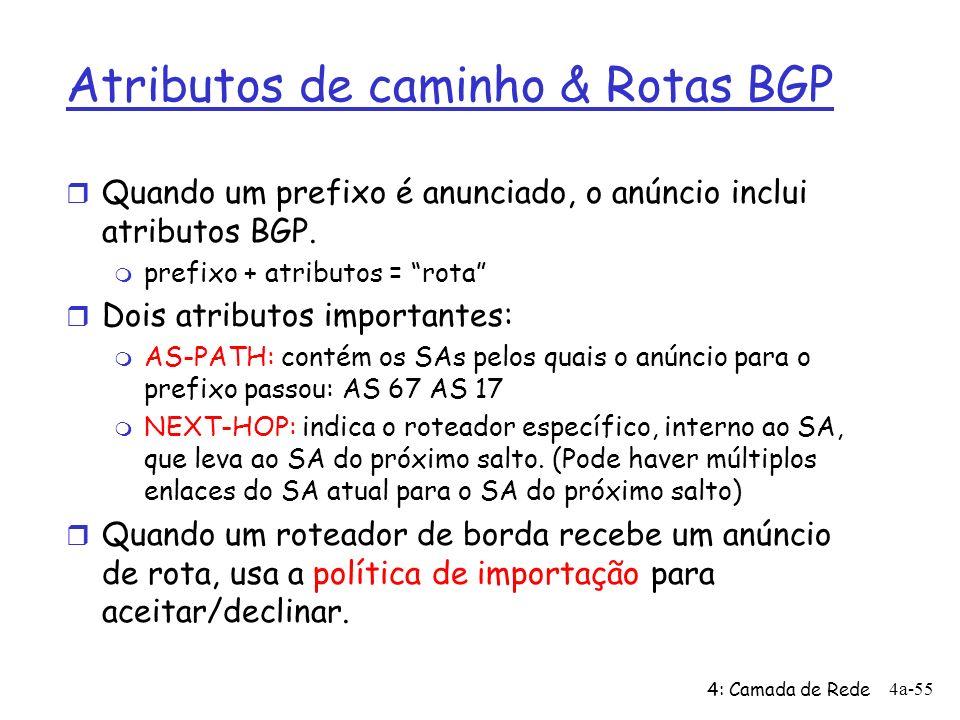 4: Camada de Rede 4a-55 Atributos de caminho & Rotas BGP r Quando um prefixo é anunciado, o anúncio inclui atributos BGP. m prefixo + atributos = rota