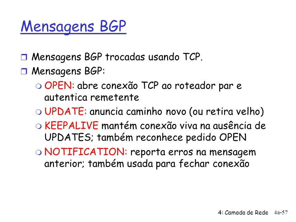 4: Camada de Rede 4a-57 Mensagens BGP r Mensagens BGP trocadas usando TCP. r Mensagens BGP: m OPEN: abre conexão TCP ao roteador par e autentica remet