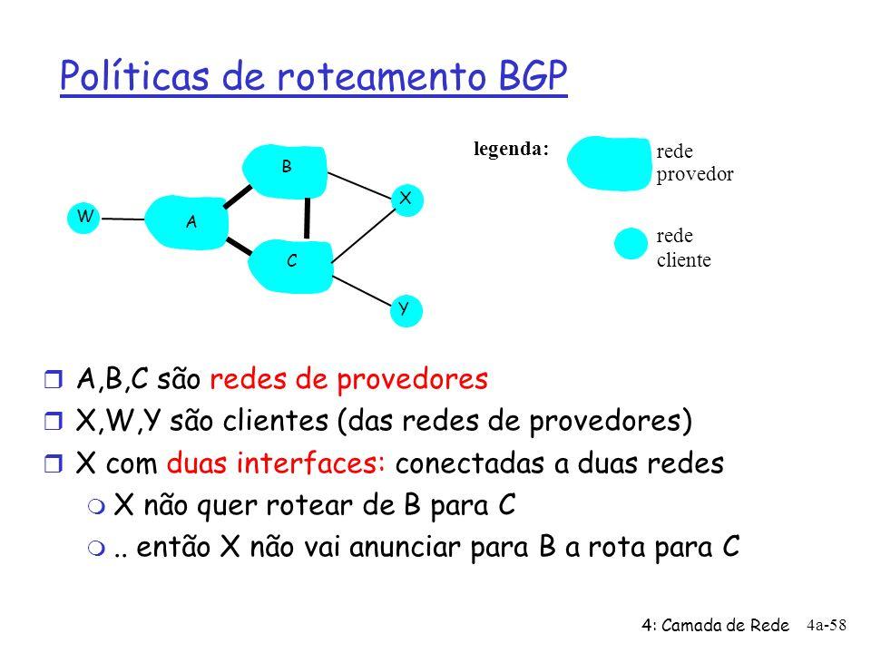 4: Camada de Rede 4a-58 Políticas de roteamento BGP r A,B,C são redes de provedores r X,W,Y são clientes (das redes de provedores) r X com duas interf