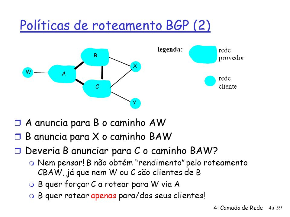 4: Camada de Rede 4a-59 Políticas de roteamento BGP (2) r A anuncia para B o caminho AW r B anuncia para X o caminho BAW r Deveria B anunciar para C o
