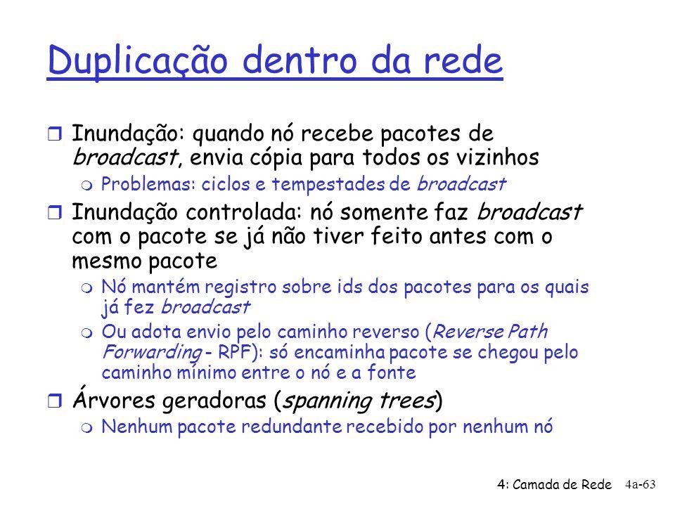 4: Camada de Rede 4a-63 Duplicação dentro da rede r Inundação: quando nó recebe pacotes de broadcast, envia cópia para todos os vizinhos m Problemas:
