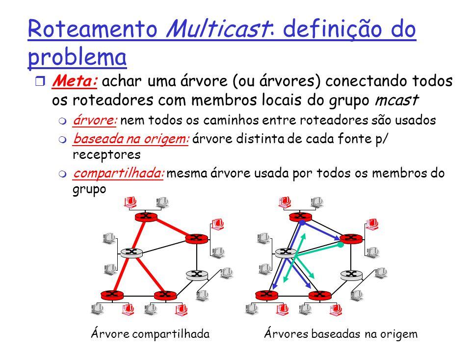 Roteamento Multicast: definição do problema r Meta: achar uma árvore (ou árvores) conectando todos os roteadores com membros locais do grupo mcast m á