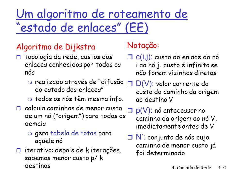 4: Camada de Rede 4a-8 O algoritmo de Dijkstra 1 Inicialização: 2 N = {u} 3 para todos os nós v 4 se v for adjacente ao nó u 5 então D(v) = c(u,v) 6 senão D(v) = 7 8 Repete 9 determina w não contido em N tal que D(w) é o mínimo 10 adiciona w ao conjunto N 11 atualiza D(v) para todo v adjacente ao nó w e ainda não em N: 12 D(v) = min( D(v), D(w) + c(w,v) ) 13 /* novo custo ao nó v ou é o custo velho a v ou o custo do 14 menor caminho ao nó w, mais o custo de w a v */ 15 até que todos nós estejam em N