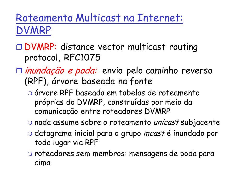 Roteamento Multicast na Internet: DVMRP r DVMRP: distance vector multicast routing protocol, RFC1075 r inundação e poda: envio pelo caminho reverso (R
