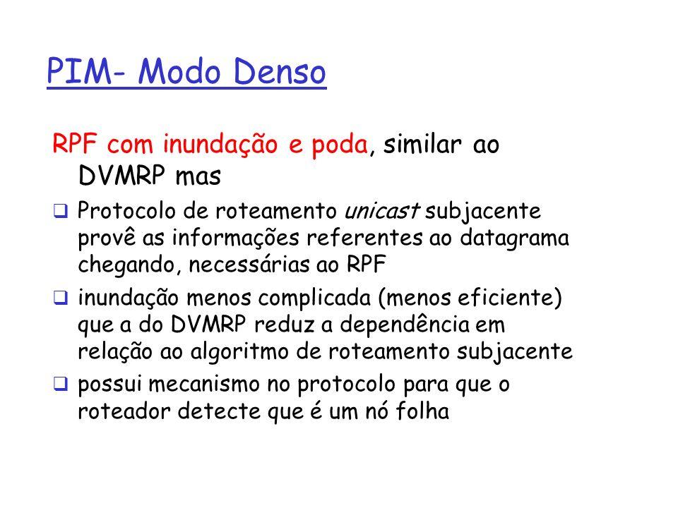 PIM- Modo Denso RPF com inundação e poda, similar ao DVMRP mas Protocolo de roteamento unicast subjacente provê as informações referentes ao datagrama