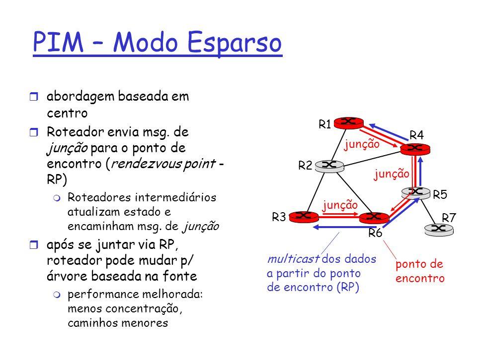 PIM – Modo Esparso r abordagem baseada em centro r Roteador envia msg. de junção para o ponto de encontro (rendezvous point - RP) m Roteadores interme