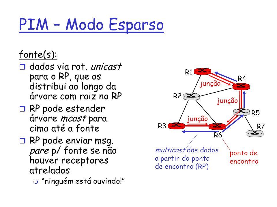 PIM – Modo Esparso fonte(s): r dados via rot. unicast para o RP, que os distribui ao longo da árvore com raiz no RP r RP pode estender árvore mcast pa