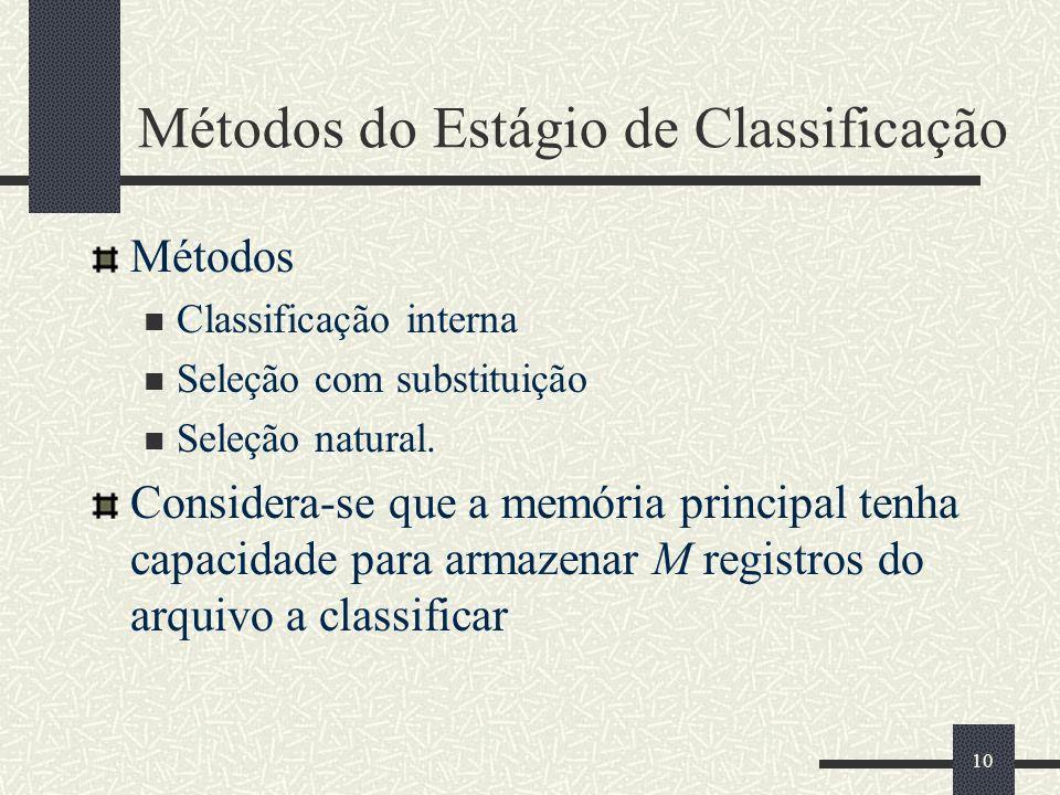 10 Métodos do Estágio de Classificação Métodos Classificação interna Seleção com substituição Seleção natural. Considera-se que a memória principal te