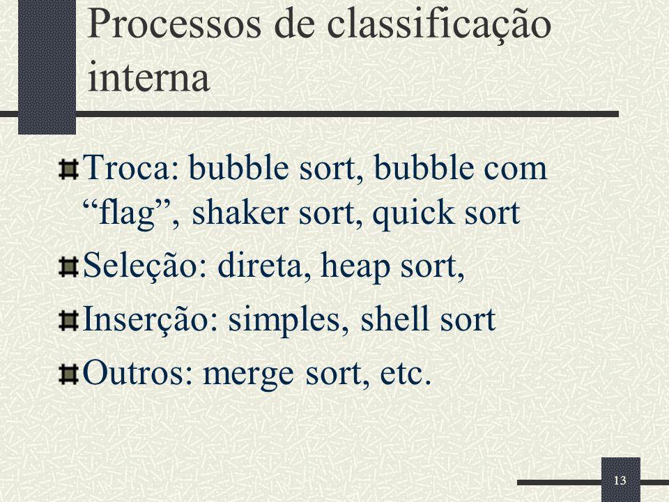 13 Processos de classificação interna Troca: bubble sort, bubble com flag, shaker sort, quick sort Seleção: direta, heap sort, Inserção: simples, shel