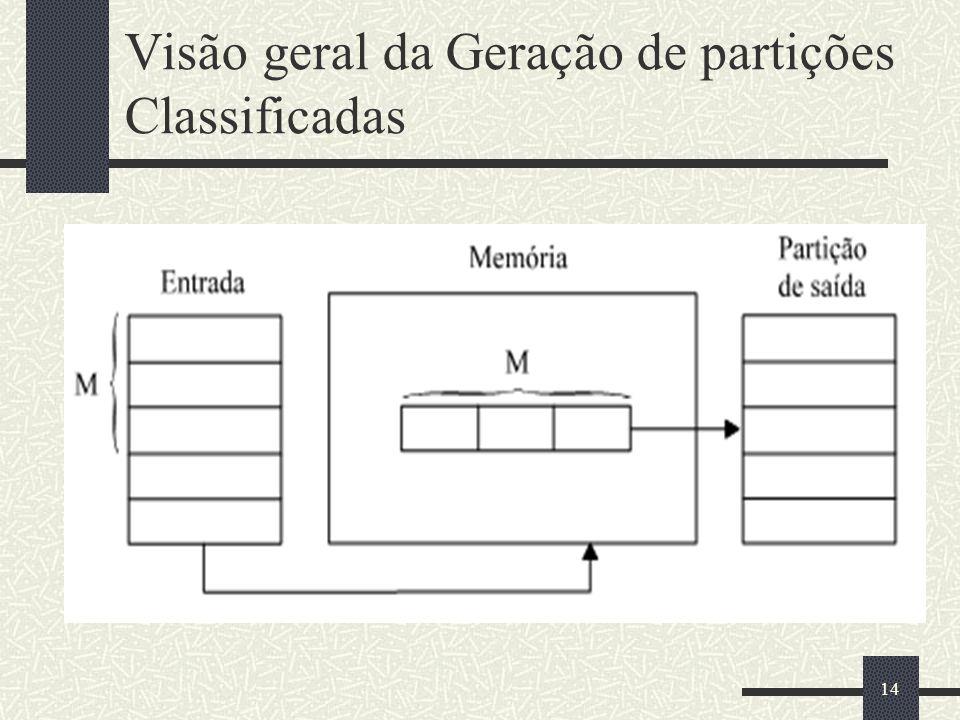 14 Visão geral da Geração de partições Classificadas