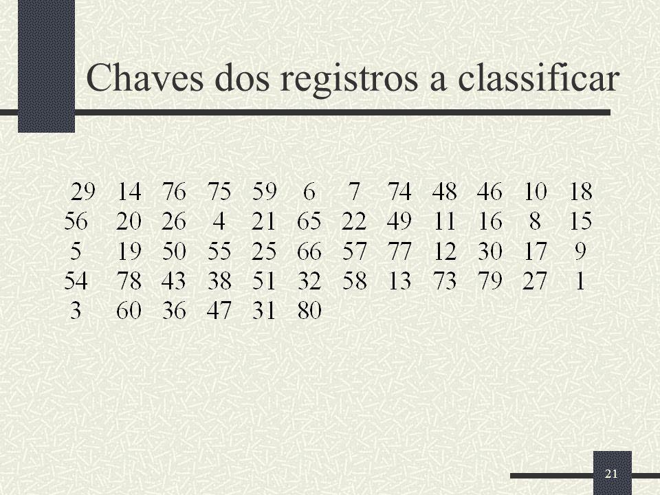 21 Chaves dos registros a classificar