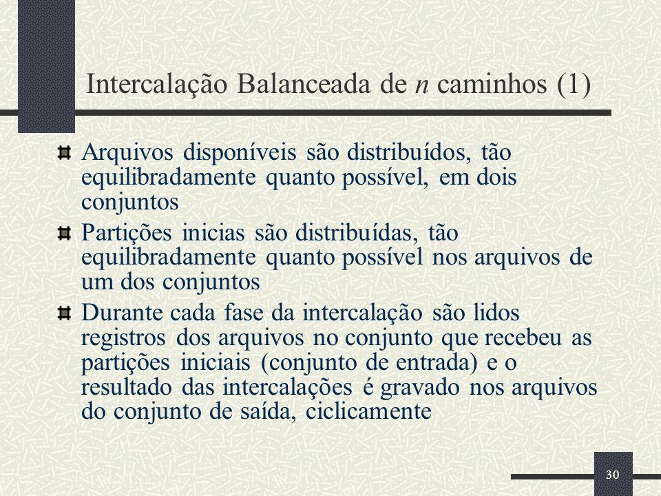 30 Intercalação Balanceada de n caminhos (1) Arquivos disponíveis são distribuídos, tão equilibradamente quanto possível, em dois conjuntos Partições inicias são distribuídas, tão equilibradamente quanto possível nos arquivos de um dos conjuntos Durante cada fase da intercalação são lidos registros dos arquivos no conjunto que recebeu as partições iniciais (conjunto de entrada) e o resultado das intercalações é gravado nos arquivos do conjunto de saída, ciclicamente