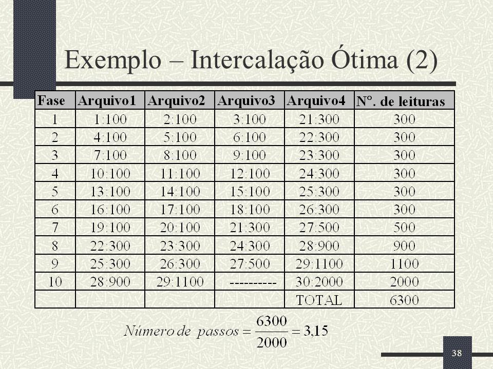 38 Exemplo – Intercalação Ótima (2)