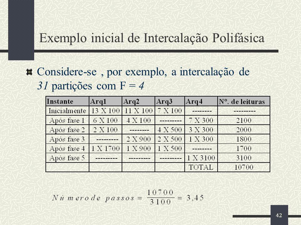 42 Exemplo inicial de Intercalação Polifásica Considere-se, por exemplo, a intercalação de 31 partições com F = 4