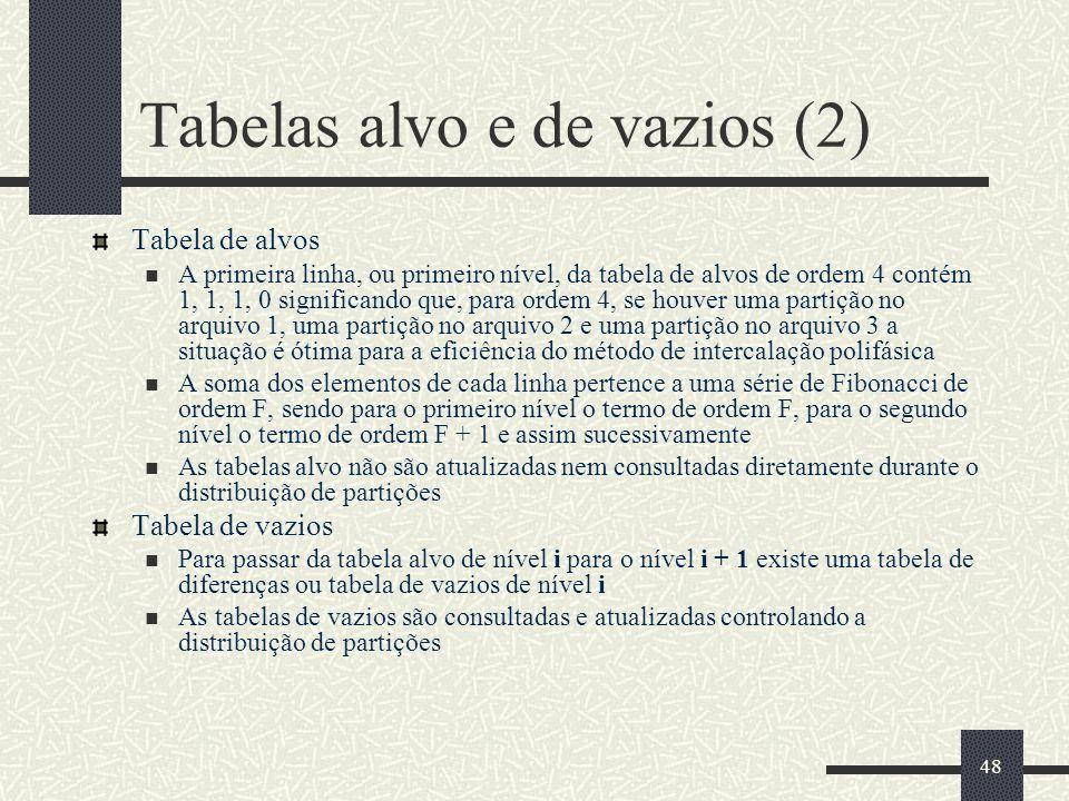 48 Tabelas alvo e de vazios (2) Tabela de alvos A primeira linha, ou primeiro nível, da tabela de alvos de ordem 4 contém 1, 1, 1, 0 significando que,