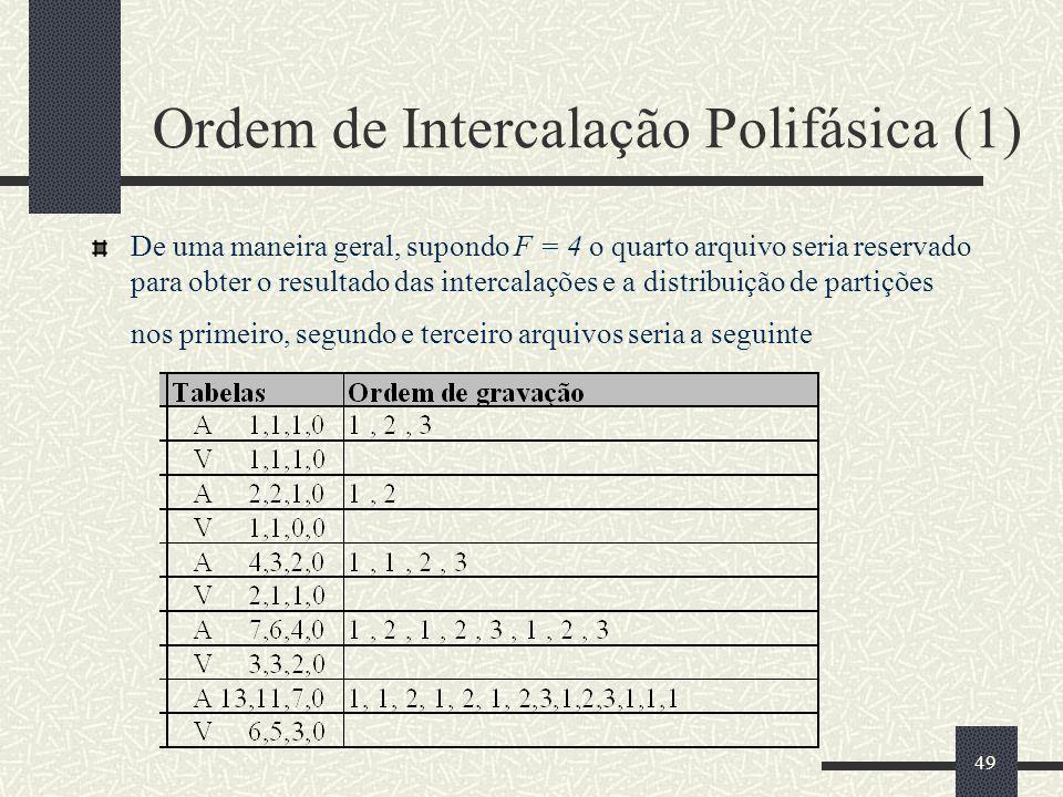 49 Ordem de Intercalação Polifásica (1) De uma maneira geral, supondo F = 4 o quarto arquivo seria reservado para obter o resultado das intercalações e a distribuição de partições nos primeiro, segundo e terceiro arquivos seria a seguinte
