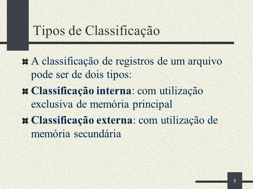 5 Tipos de Classificação A classificação de registros de um arquivo pode ser de dois tipos: Classificação interna: com utilização exclusiva de memória principal Classificação externa: com utilização de memória secundária