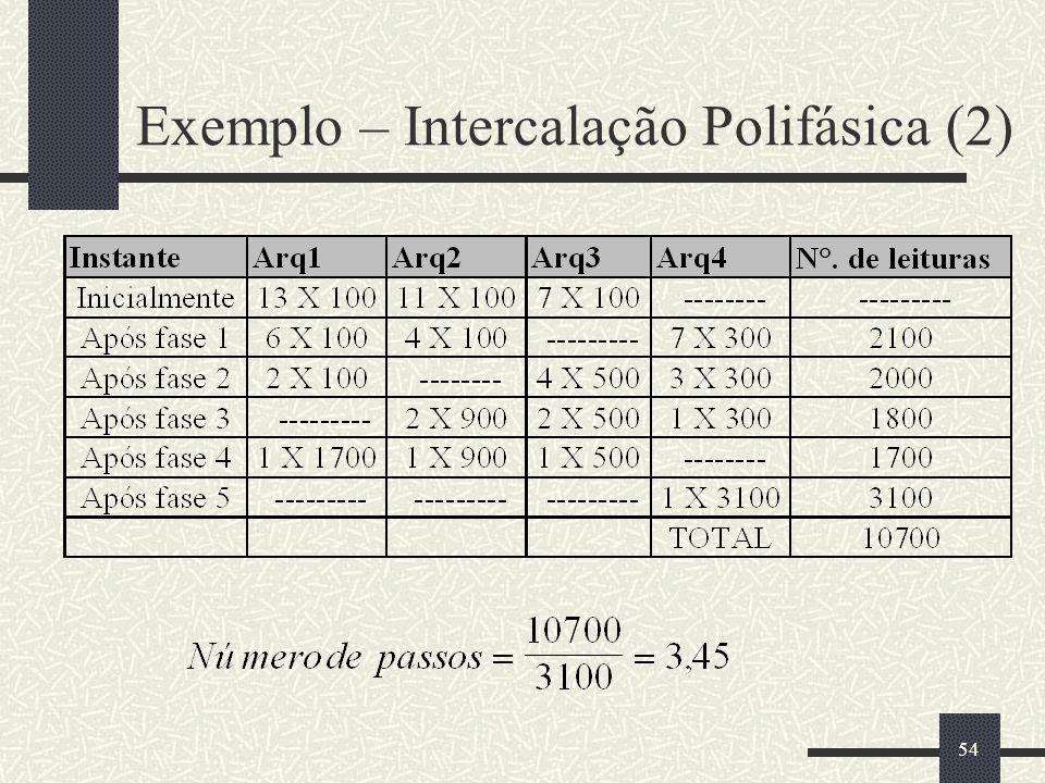 54 Exemplo – Intercalação Polifásica (2)