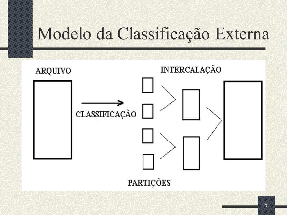 7 Modelo da Classificação Externa