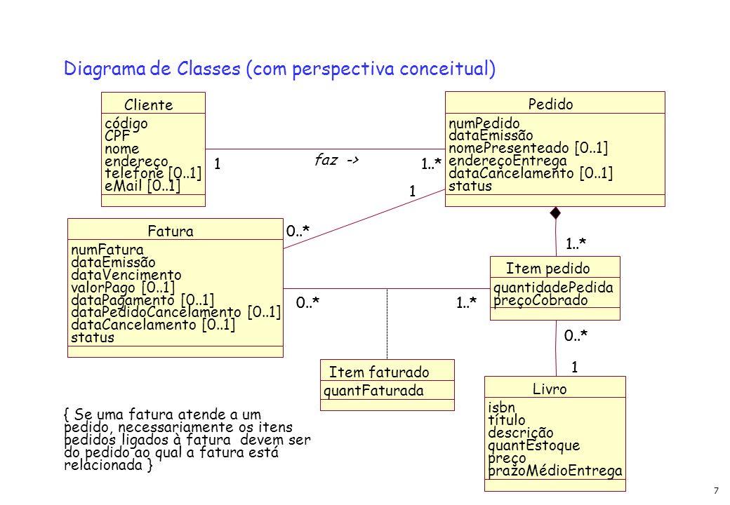 7 Diagrama de Classes (com perspectiva conceitual) Item faturado quantFaturada Livro isbn título descrição quantEstoque preço prazoMédioEntrega Item p